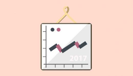 今月のビットコインチャート分析と今後のチェックポイント!